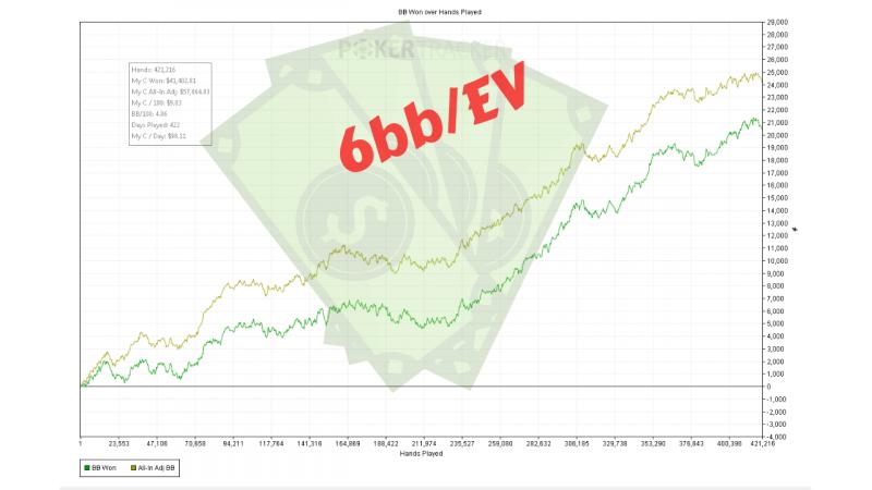 6bb_EV(1).png.10d7006112480a69168ae21b4418399b.png